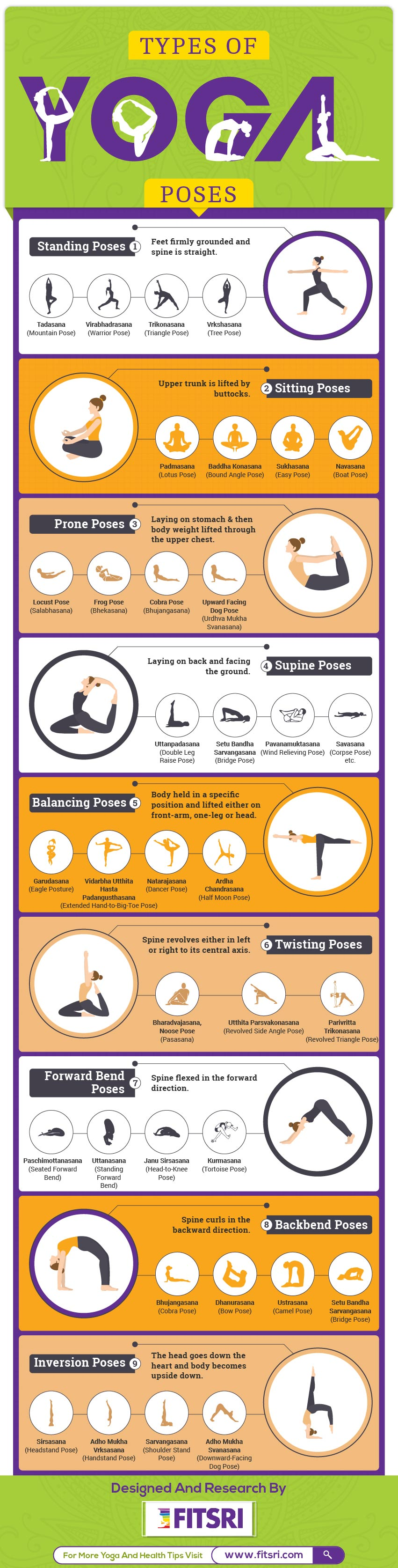 What is Asana? Yoga Poses Classification, History, Origin