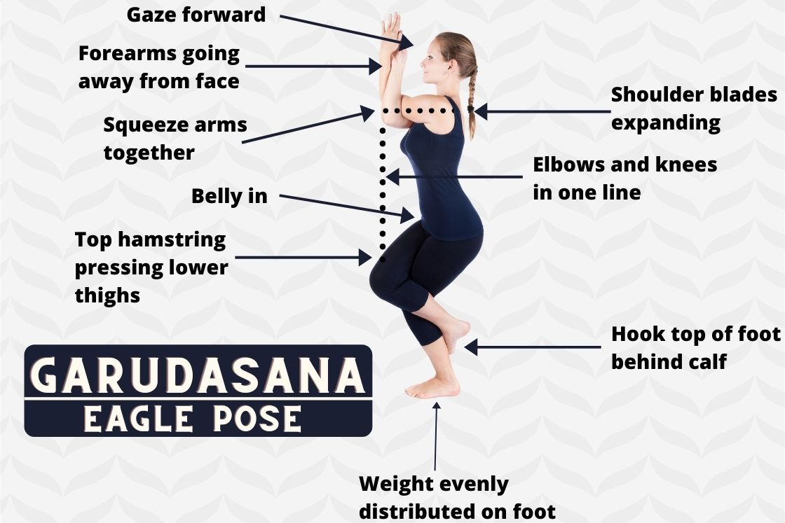 Eagle Pose Contraindications
